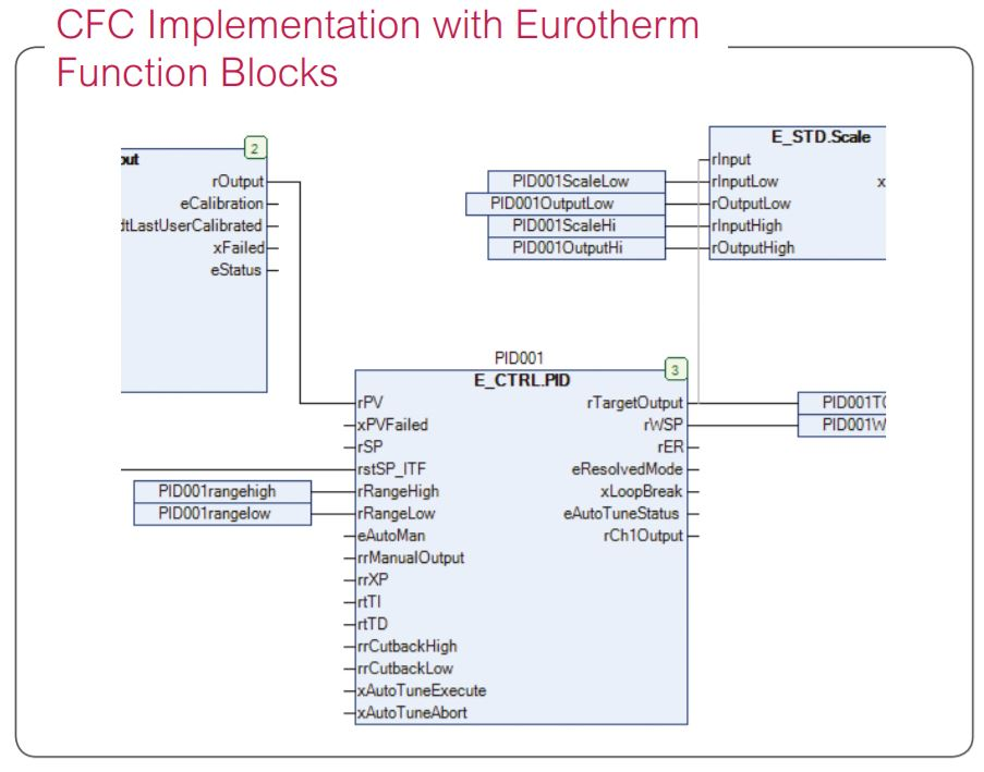 EPLC Software - Codesys | Eurotherm by Schneider Electric