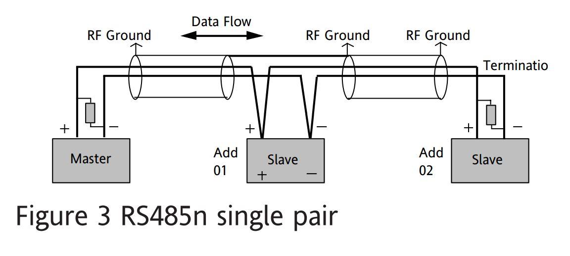 Rs 422 Communications Wiring Diagram    Wiring Diagram