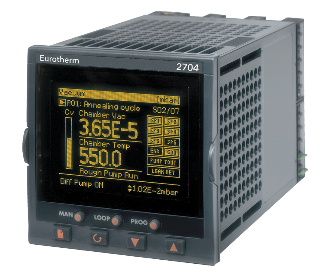 2704 Advanced Multi-loop Temperature Controllers Eurotherm Product