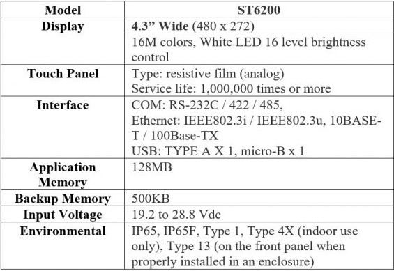 ST6200-technical-specification