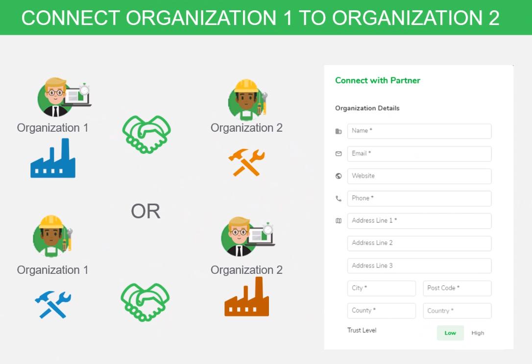Ecostruxure Collaborative Asset Management