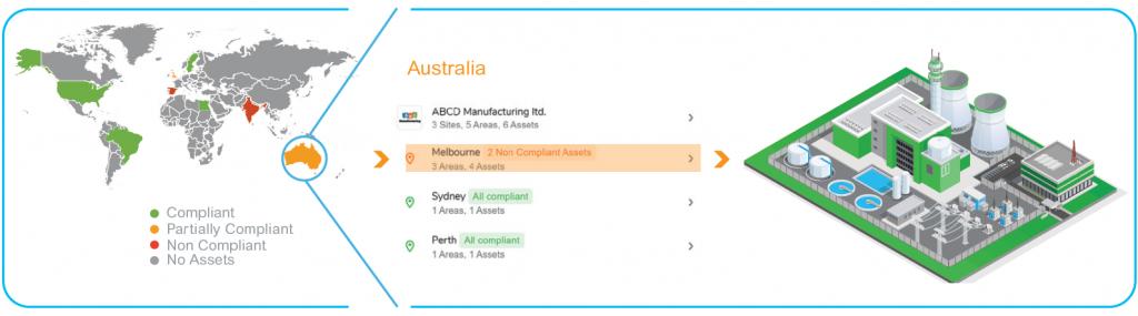 Ecostruxure updates - Global compliance dashboard